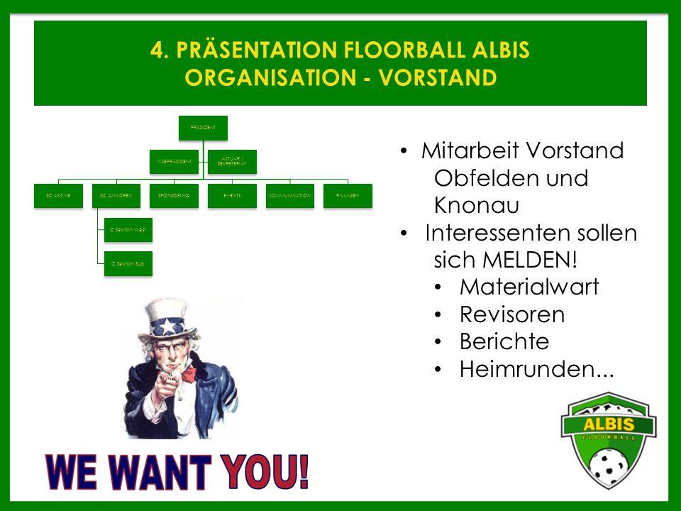 4. PRÄSENTATION FLOORBALL ALBIS ORGANISATION - VORSTAND