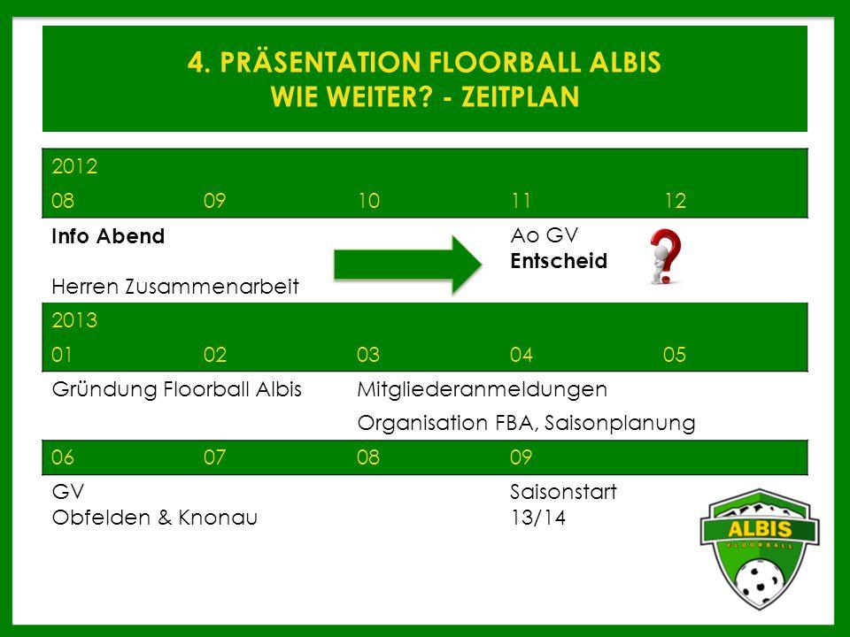 4. PRÄSENTATION FLOORBALL ALBIS WIE WEITER - ZEITPLAN