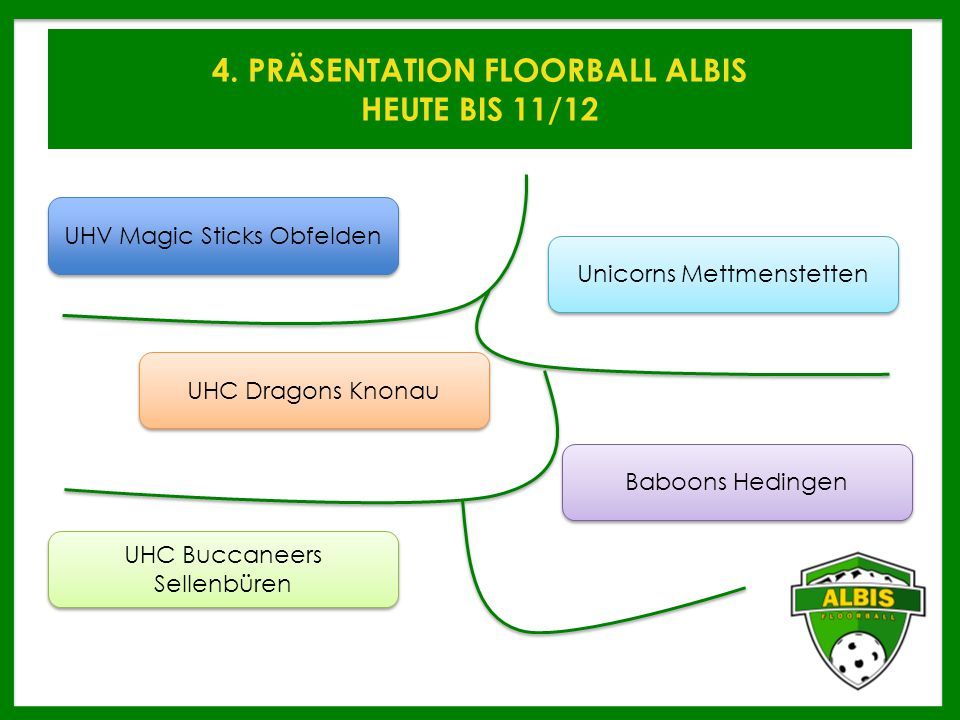 4. PRÄSENTATION FLOORBALL ALBIS HEUTE BIS 11/12