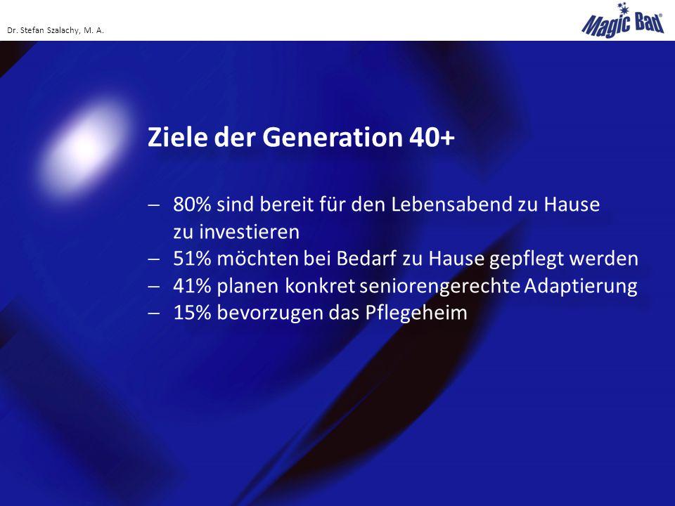 Dr. Stefan Szalachy, M. A. Ziele der Generation 40+ 80% sind bereit für den Lebensabend zu Hause zu investieren.