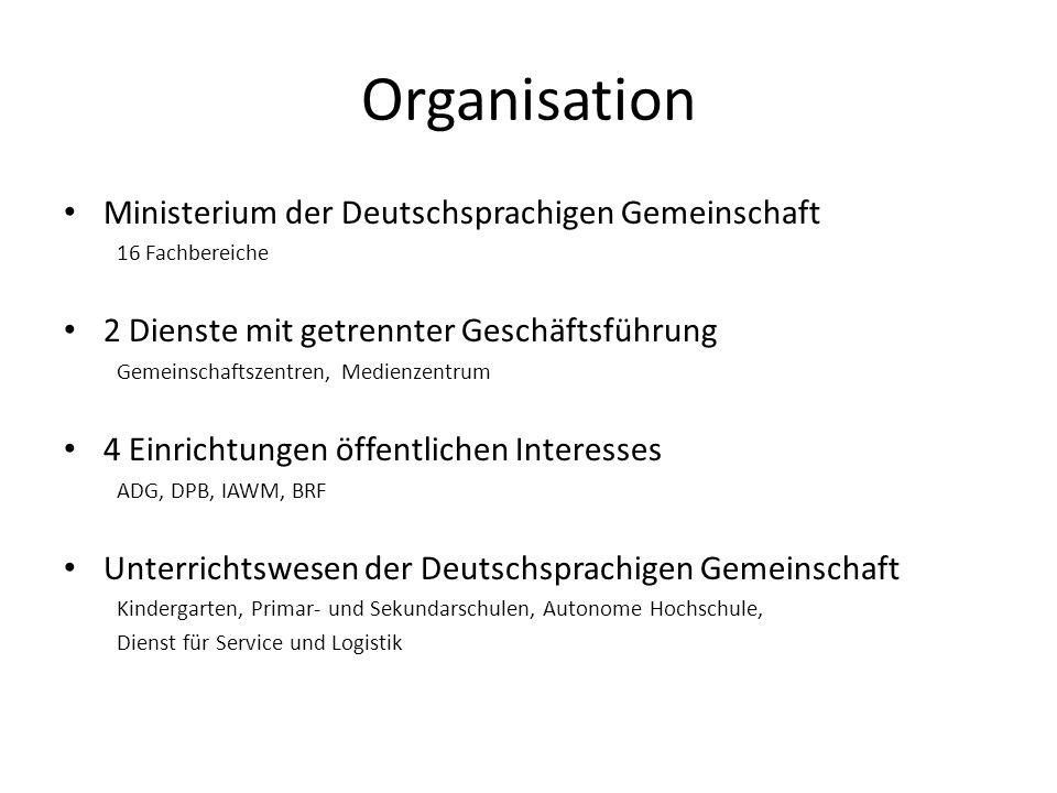 Organisation Ministerium der Deutschsprachigen Gemeinschaft