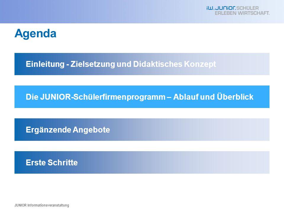 Agenda Einleitung - Zielsetzung und Didaktisches Konzept