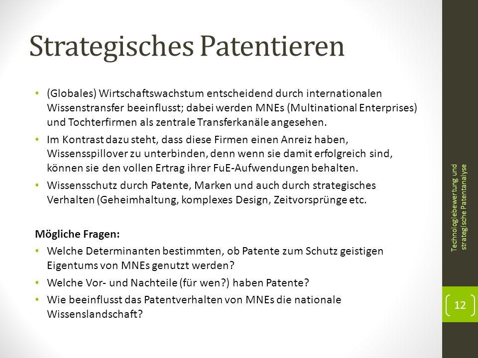 Strategisches Patentieren