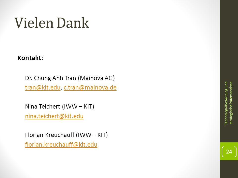Vielen Dank Kontakt: Dr. Chung Anh Tran (Mainova AG)
