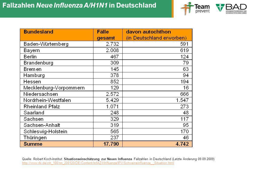 Neue Influenza in Deutschland