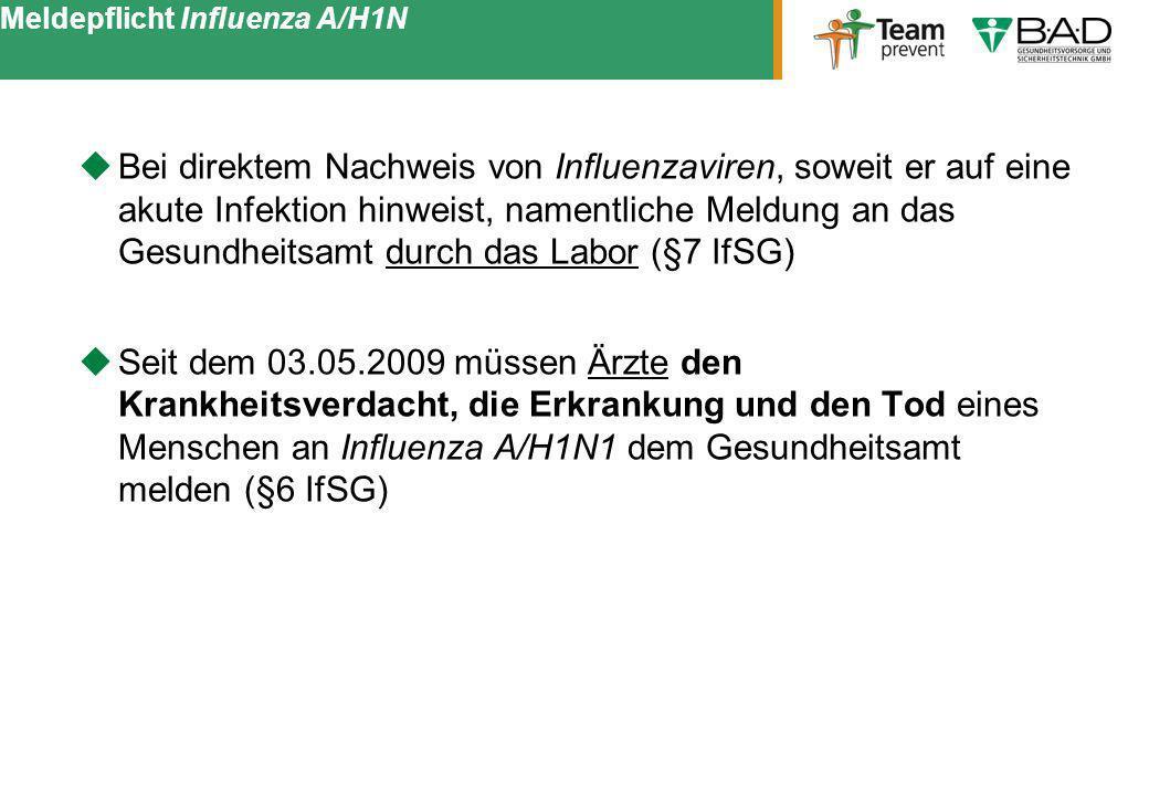Meldepflicht Influenza A/H1N