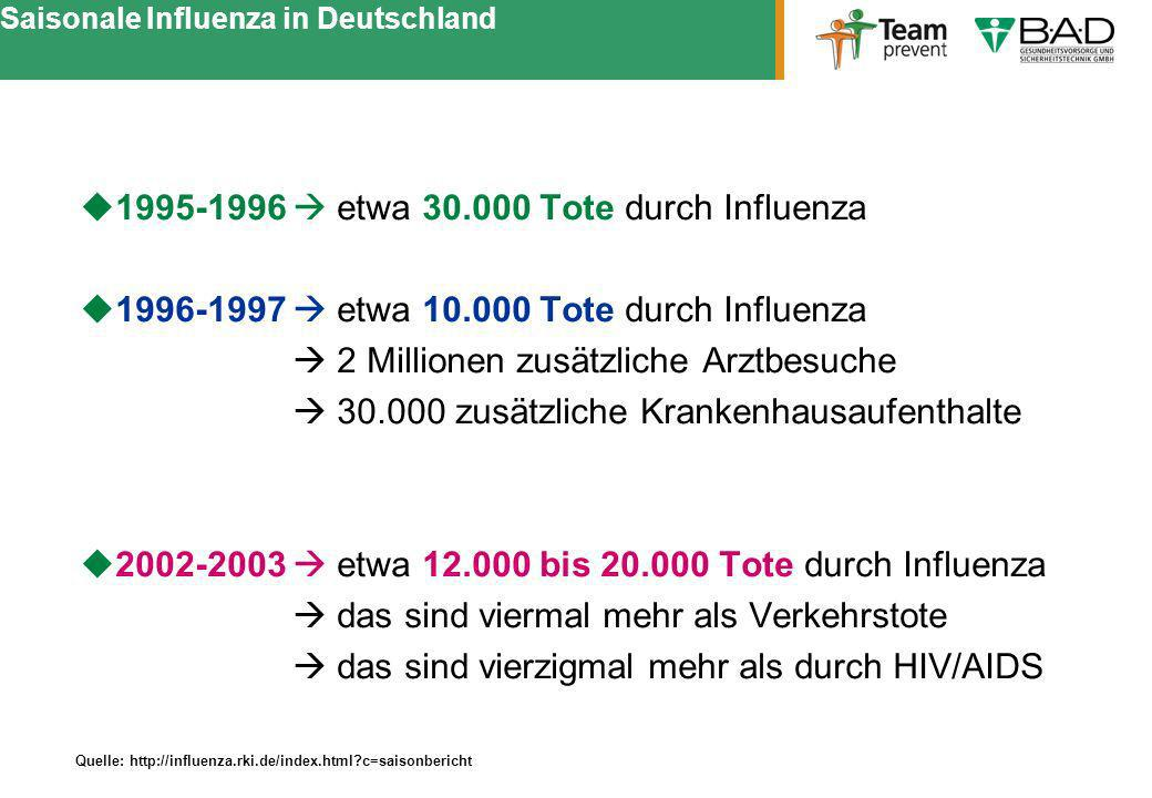 Saisonale Influenza in Deutschland