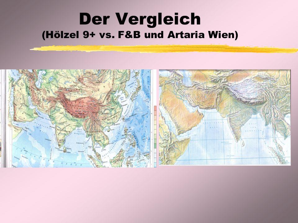 Der Vergleich (Hölzel 9+ vs. F&B und Artaria Wien)