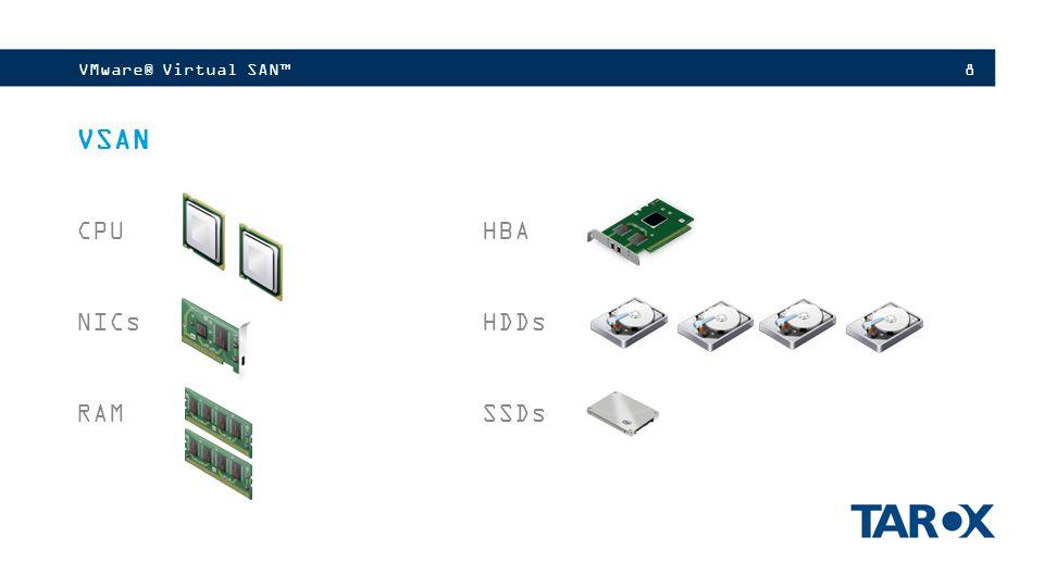 VMware® Virtual SAN™ VSAN CPU NICs RAM HBA HDDs SSDs