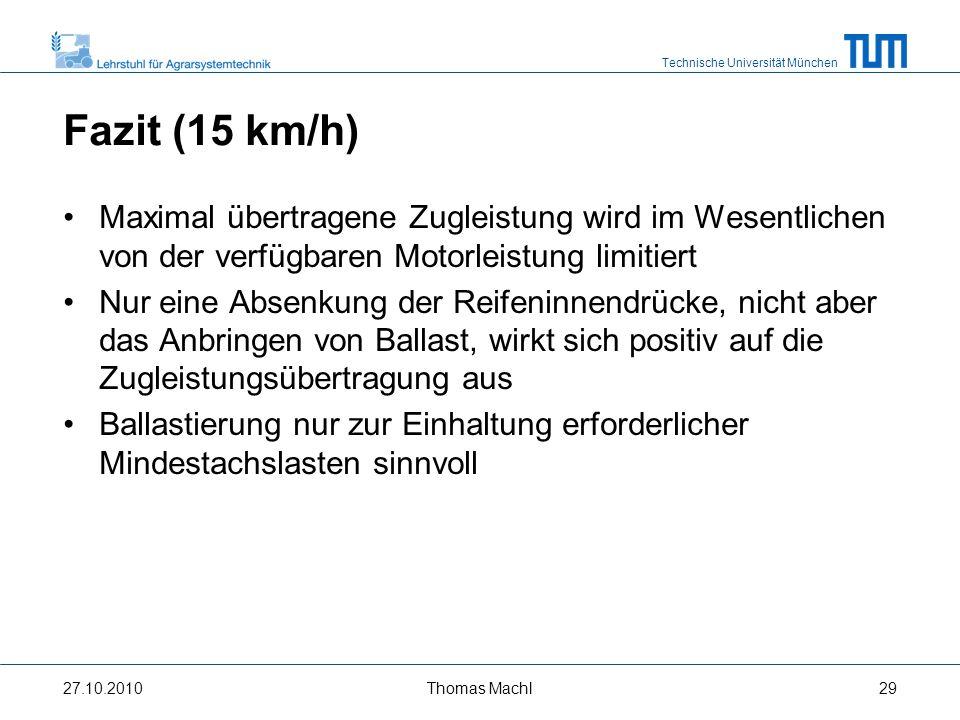 Fazit (15 km/h) Maximal übertragene Zugleistung wird im Wesentlichen von der verfügbaren Motorleistung limitiert.