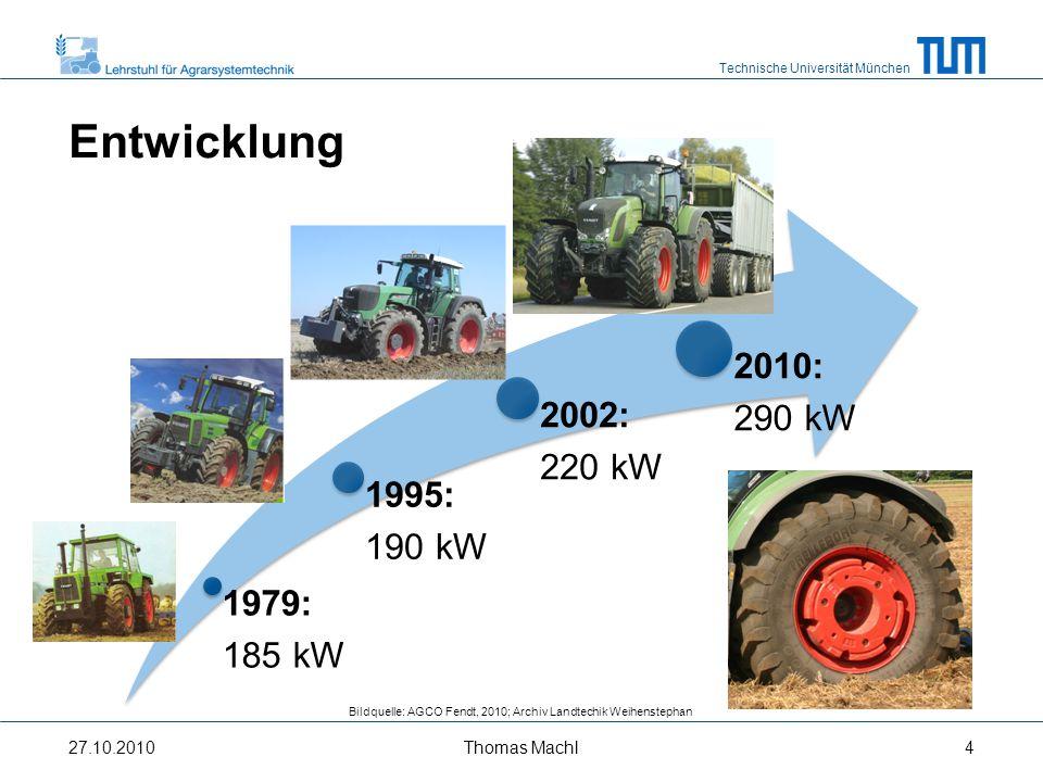 Entwicklung 2010: 290 kW 2002: 220 kW 1995: 190 kW 1979: 185 kW