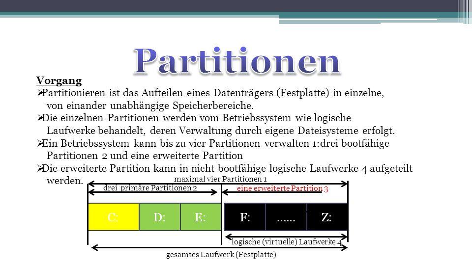 Partitionen C: D: E: F: …… Z: Vorgang