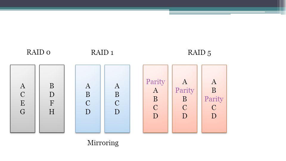 RAID 0 RAID 1. RAID 5. A C E G. B D F H. A B C D. A B C D. Parity A B C D. A Parity B C D. A B Parity C D.