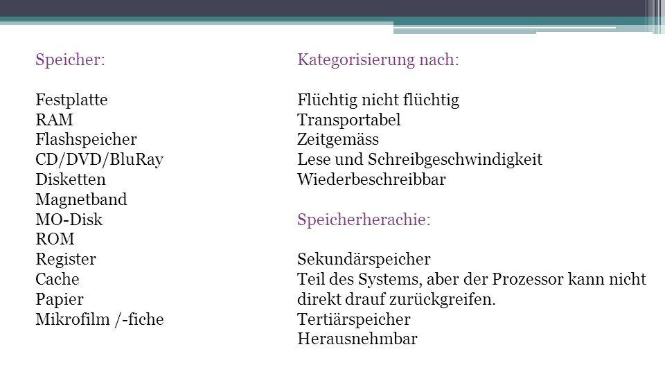 Speicher: Festplatte. RAM. Flashspeicher. CD/DVD/BluRay. Disketten. Magnetband. MO-Disk. ROM.