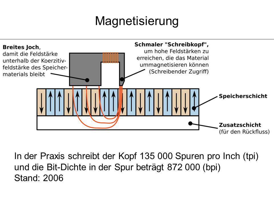 Magnetisierung In der Praxis schreibt der Kopf 135 000 Spuren pro Inch (tpi) und die Bit-Dichte in der Spur beträgt 872 000 (bpi)