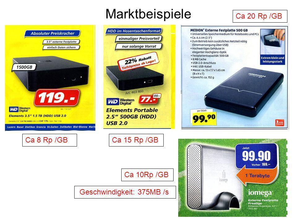 Marktbeispiele Ca 20 Rp /GB Ca 8 Rp /GB Ca 15 Rp /GB Ca 10Rp /GB