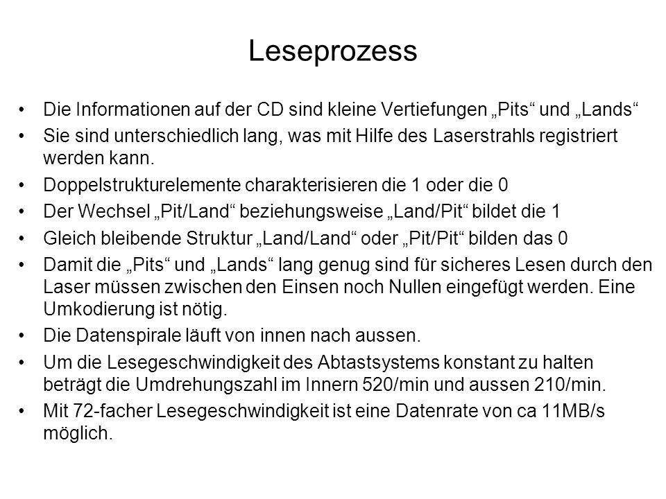 """Leseprozess Die Informationen auf der CD sind kleine Vertiefungen """"Pits und """"Lands"""