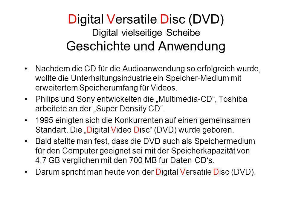 Digital Versatile Disc (DVD) Digital vielseitige Scheibe Geschichte und Anwendung