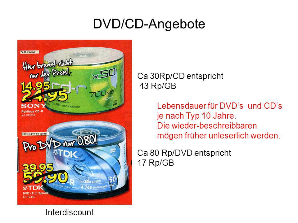 DVD/CD-Angebote Ca 30Rp/CD entspricht 43 Rp/GB