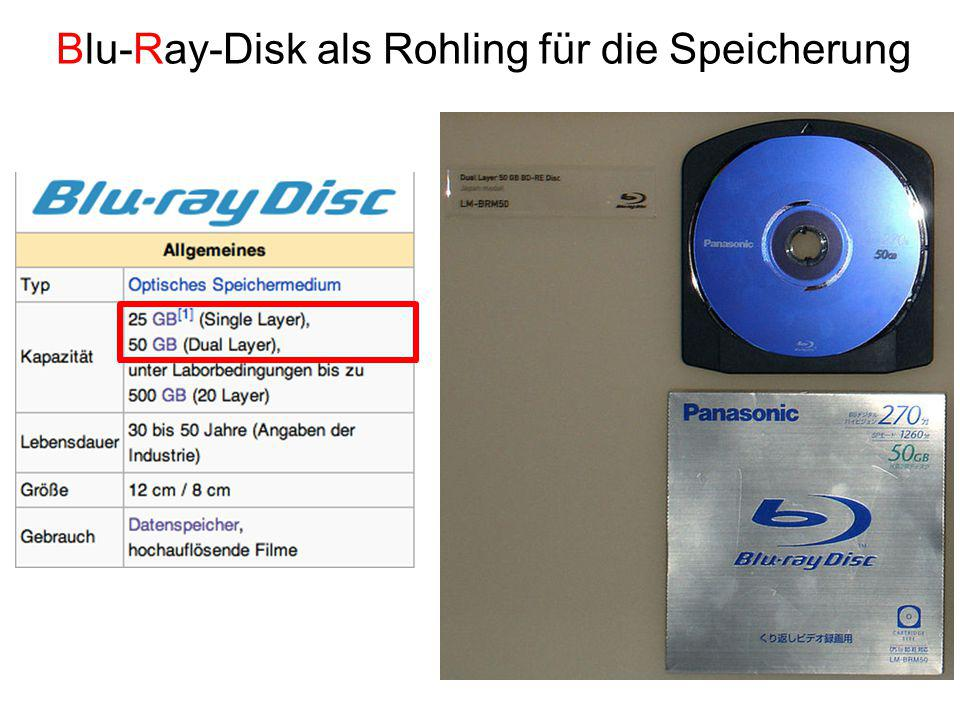Blu-Ray-Disk als Rohling für die Speicherung