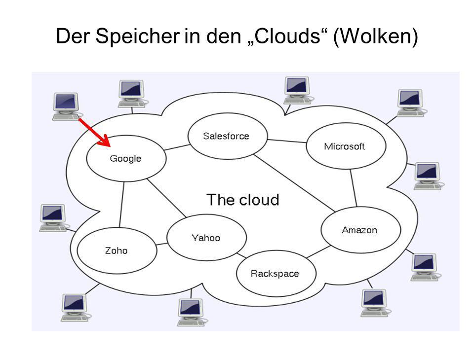 """Der Speicher in den """"Clouds (Wolken)"""