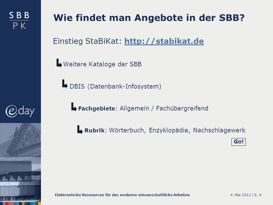 Wie findet man Angebote in der SBB