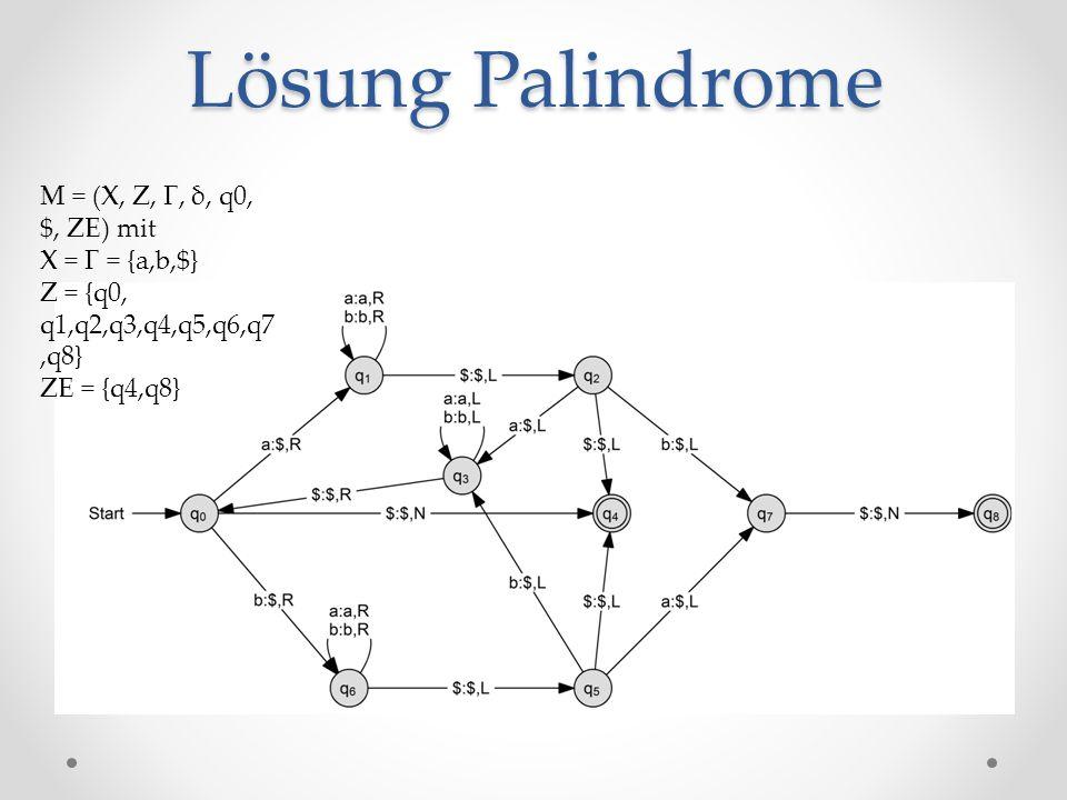 Lösung Palindrome M = (X, Z, Γ, δ, q0, $, ZE) mit X = Γ = {a,b,$}