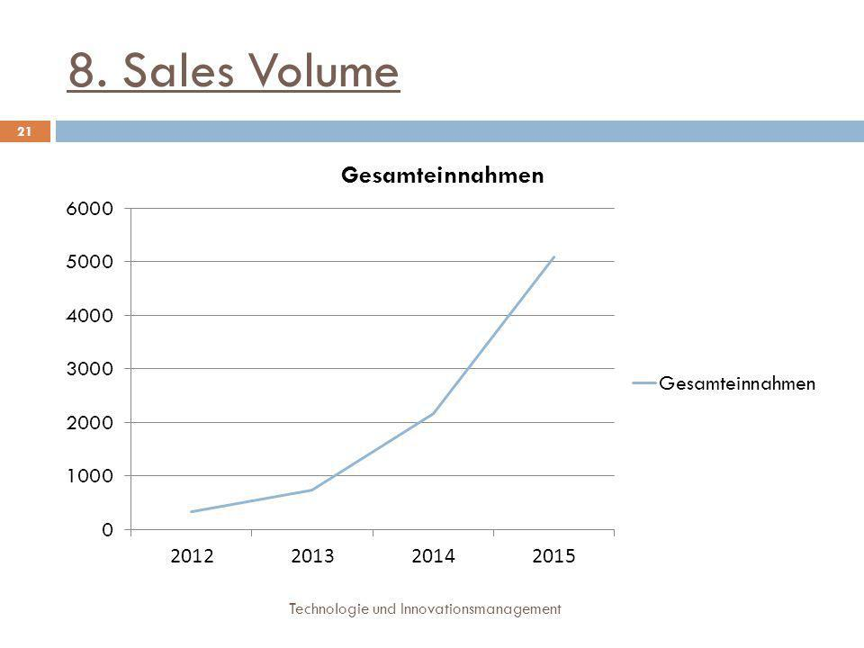 8. Sales Volume Technologie und Innovationsmanagement