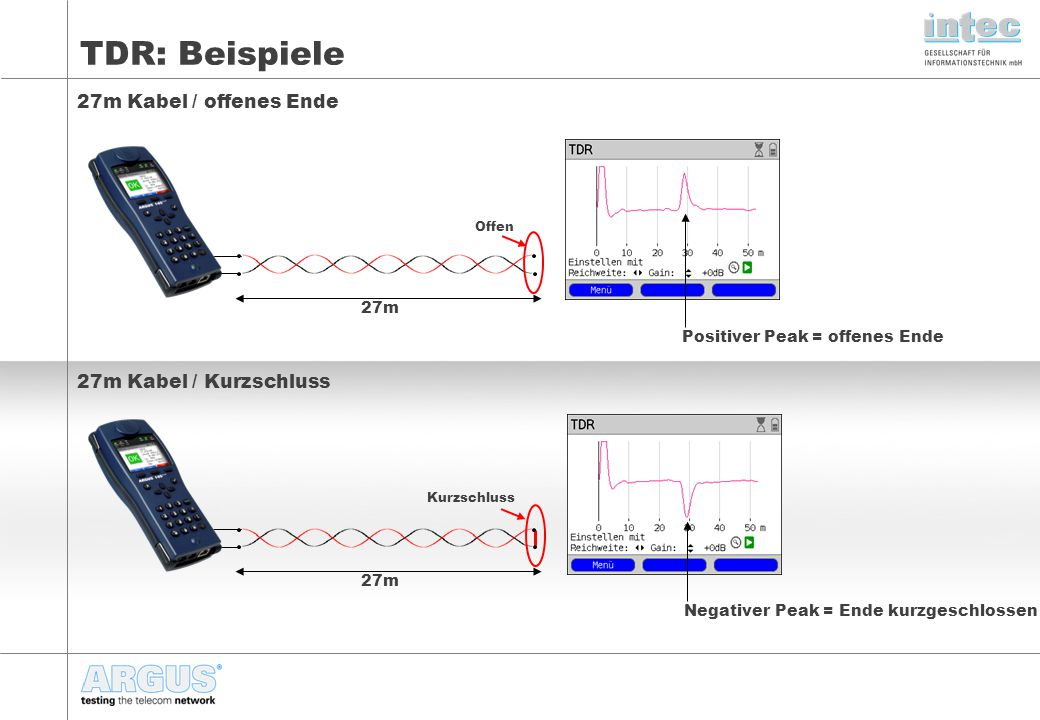 TDR: Beispiele 27m Kabel / offenes Ende 27m Kabel / Kurzschluss 27m