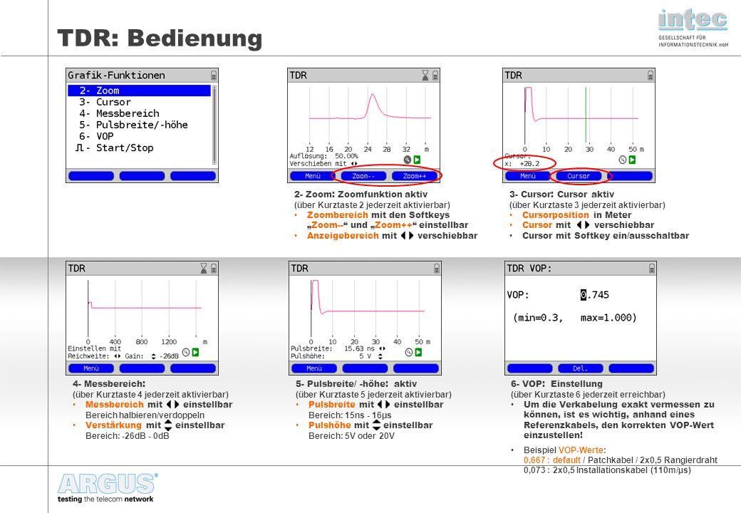 TDR: Bedienung 2- Zoom: Zoomfunktion aktiv