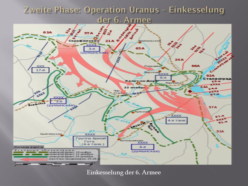Zweite Phase: Operation Uranus – Einkesselung der 6. Armee