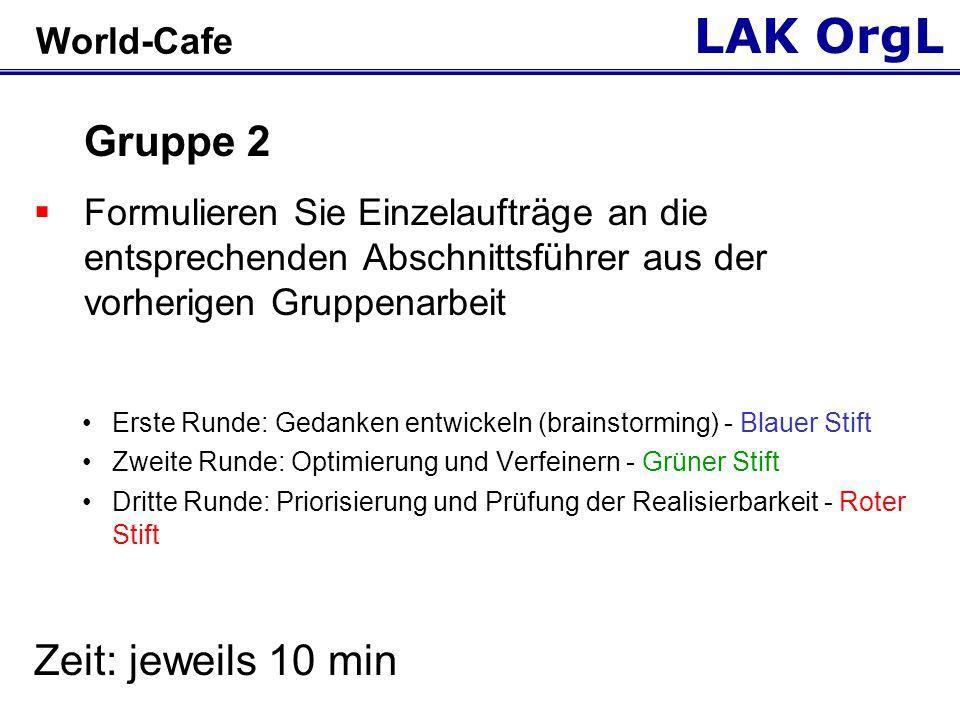 Gruppe 2 Zeit: jeweils 10 min World-Cafe