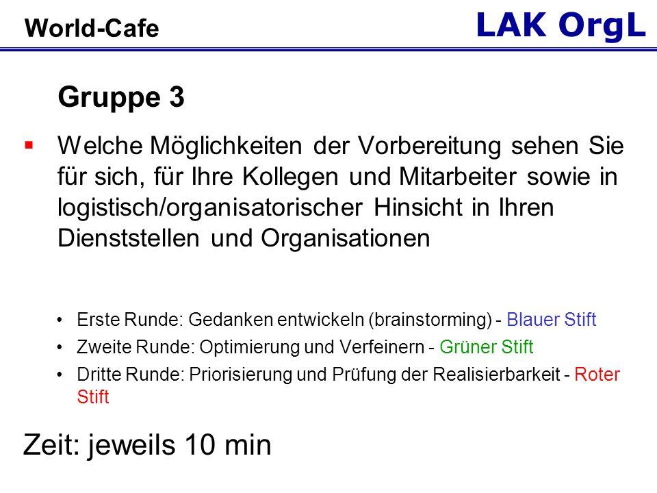 Gruppe 3 Zeit: jeweils 10 min World-Cafe