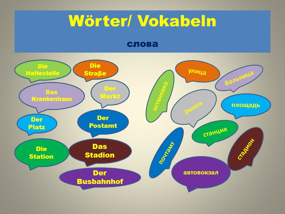 Wörter/ Vokabeln слова