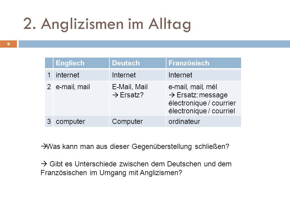 2. Anglizismen im Alltag Englisch. Deutsch. Französisch. 1. internet. Internet. Internet. 2.