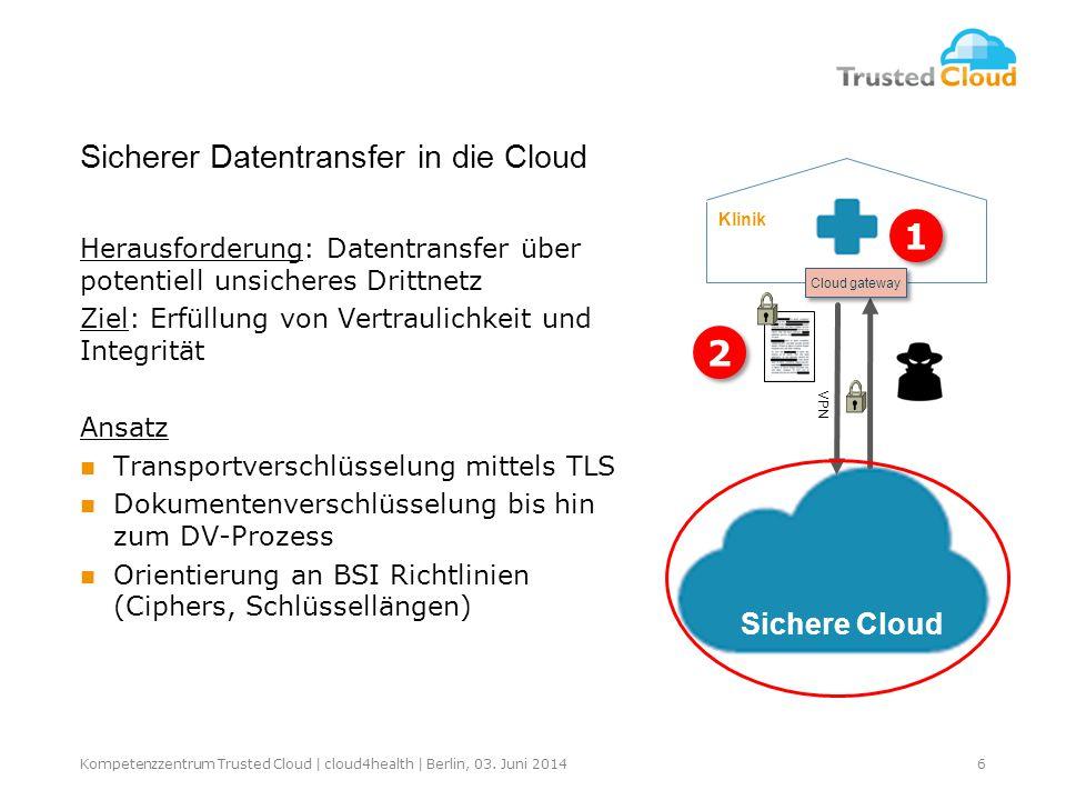 Sicherer Datentransfer in die Cloud