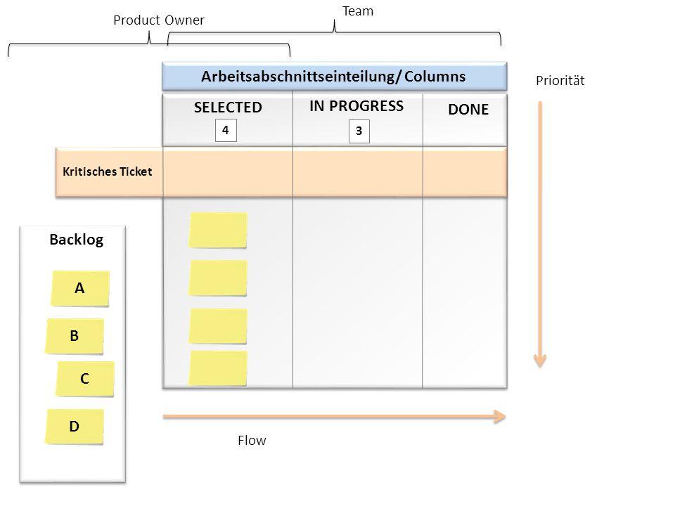 Arbeitsabschnittseinteilung/ Columns