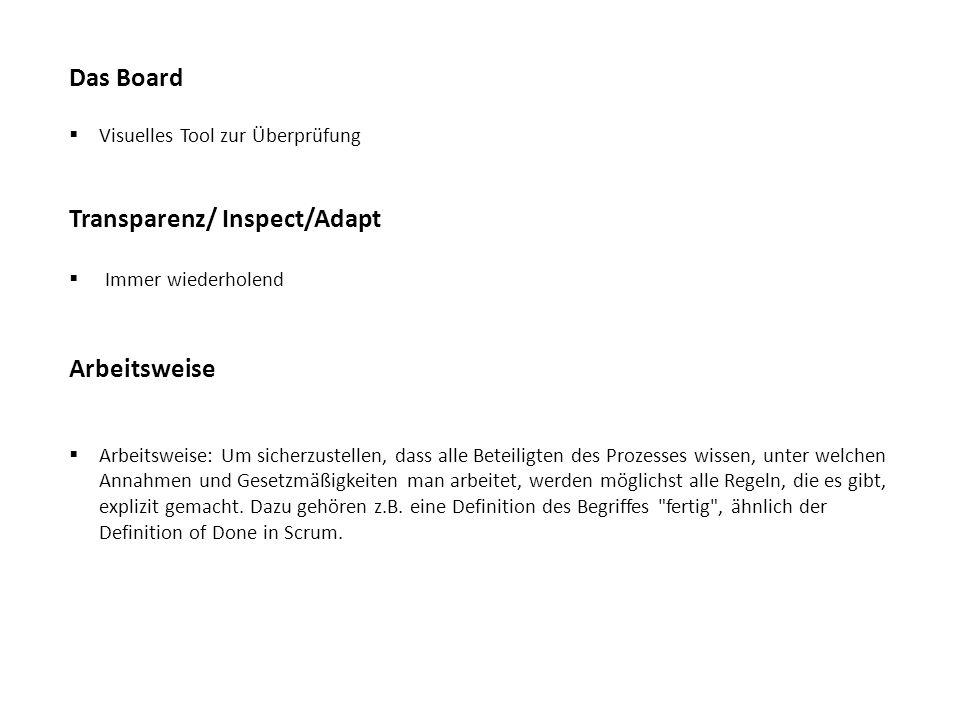 Transparenz/ Inspect/Adapt