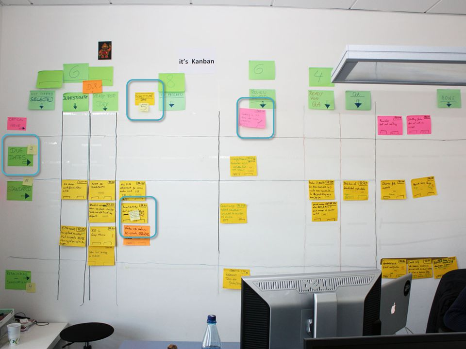 Example Boards 1 Visualisierung Blocker Farbige Karten Themenbereiche