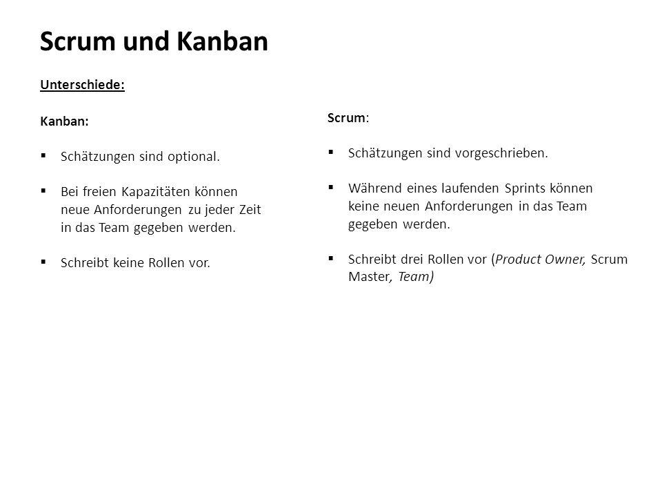 Scrum und Kanban Unterschiede: Scrum: Kanban:
