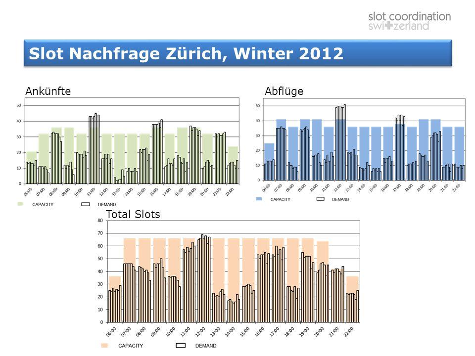 Slot Nachfrage Zürich, Winter 2012