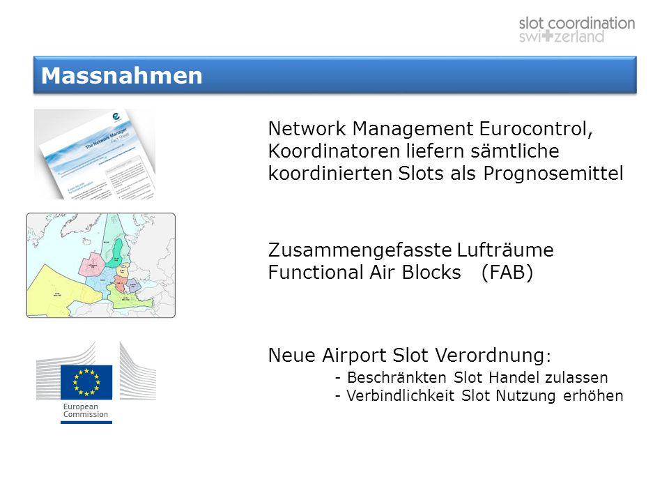 Massnahmen Network Management Eurocontrol, Koordinatoren liefern sämtliche koordinierten Slots als Prognosemittel.