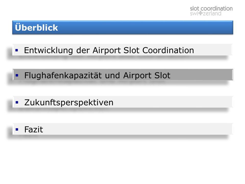 Überblick Entwicklung der Airport Slot Coordination. Flughafenkapazität und Airport Slot. Zukunftsperspektiven.