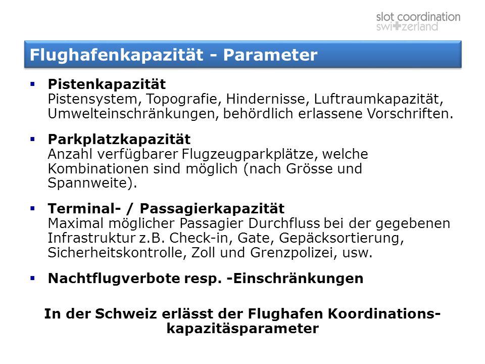 Flughafenkapazität - Parameter