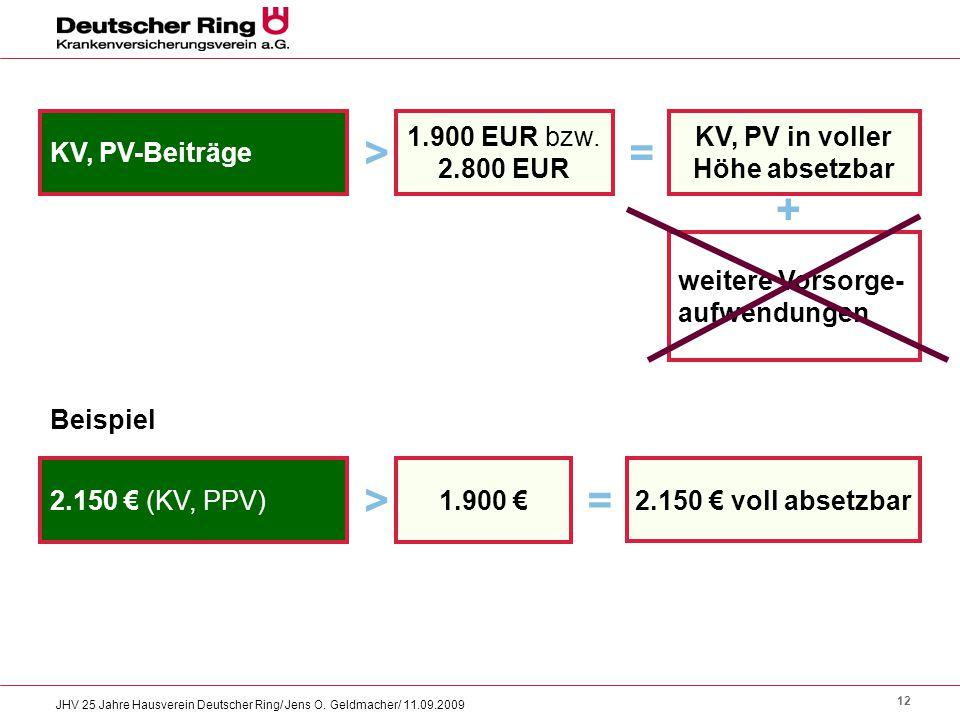 > = + > = KV, PV-Beiträge 1.900 EUR bzw. 2.800 EUR