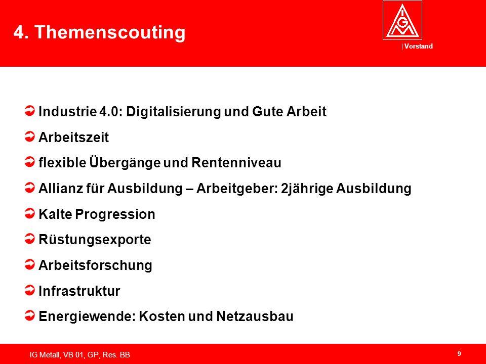 4. Themenscouting Industrie 4.0: Digitalisierung und Gute Arbeit