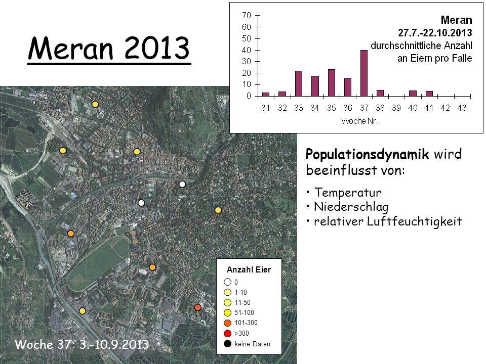 Meran 2013 Populationsdynamik wird beeinflusst von: Temperatur
