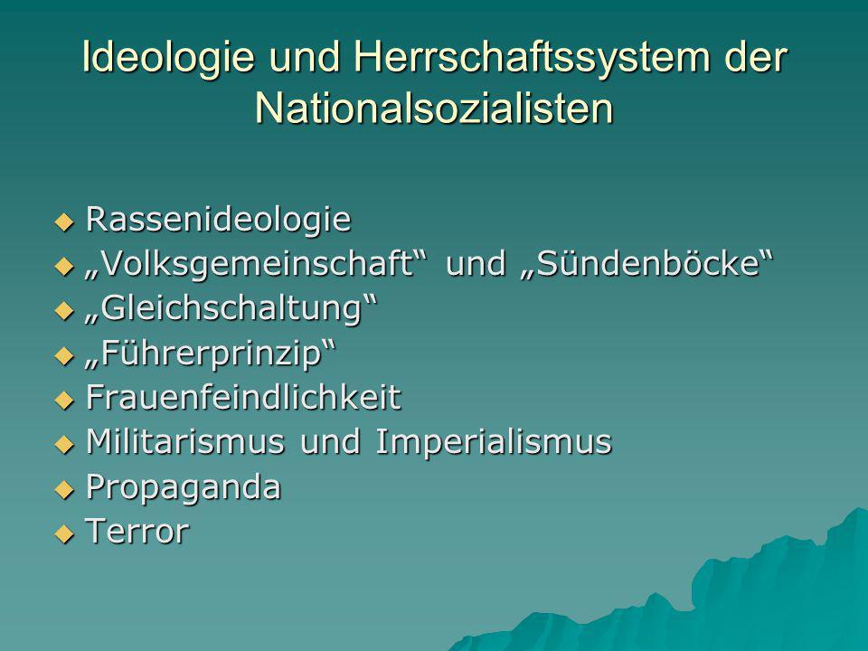 Ideologie und Herrschaftssystem der Nationalsozialisten