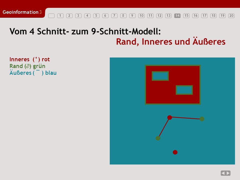 Vom 4 Schnitt- zum 9-Schnitt-Modell: Rand, Inneres und Äußeres