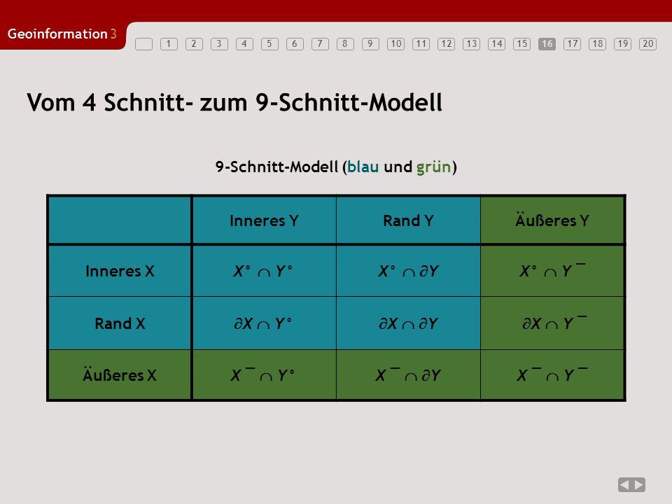9-Schnitt-Modell (blau und grün)